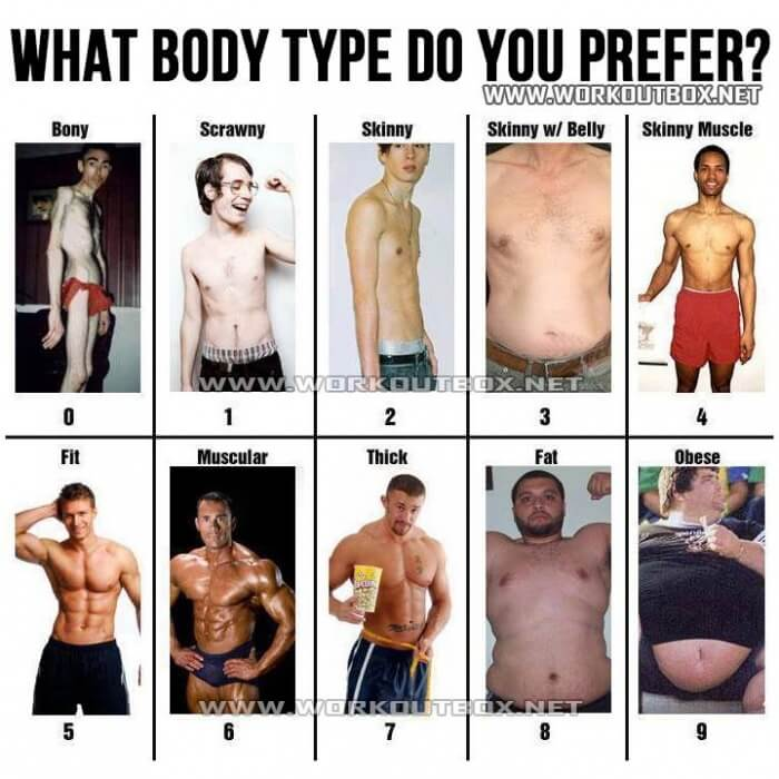 What Body Type Do You Prefer? MEN - Healthy Fitness Workout Abs