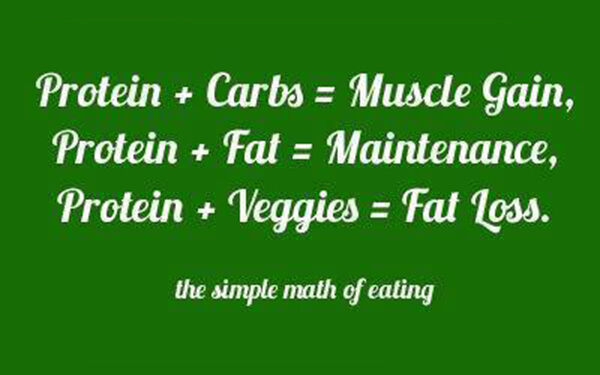 Best Eating Combinations for Muscle Gain Fat Loss Healthy Veggie