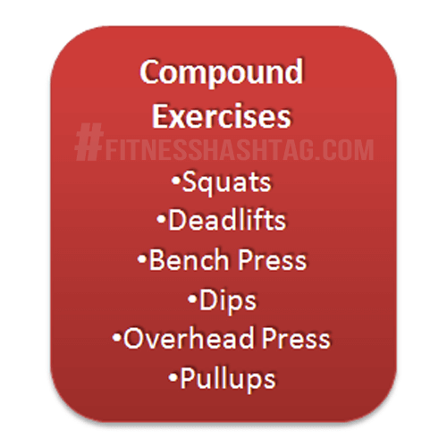 Compound Exercises - Healthy Fitness Sixpack Workout Squat Dips