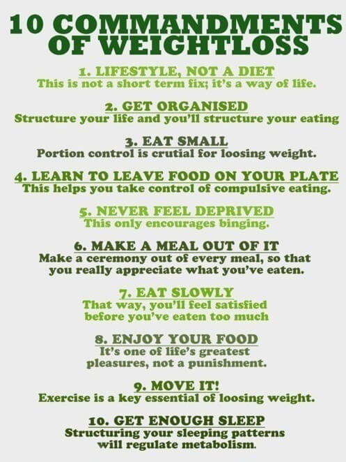 10 Commandsments of Weightloss - Fitness Healthy Workout Sixpack