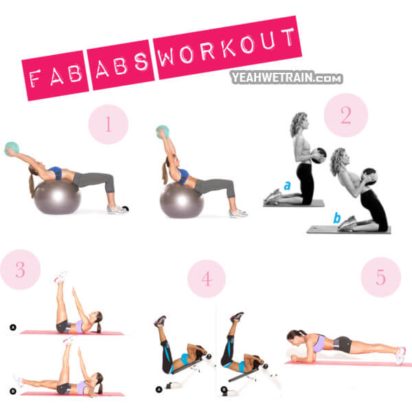 Fab Abs Workout - Fitness Healthy Sixpack Plank Crunch Exercise