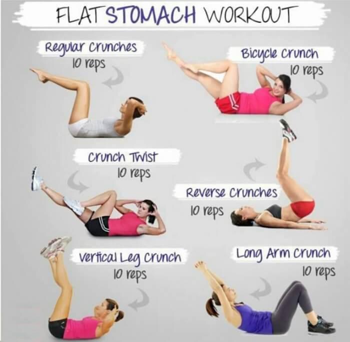 Flat Stomach Workout - Fitness Healthy Sixpack Sit-Ups Crunches