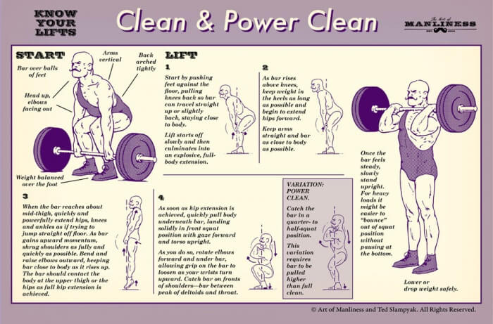 Clean & Power Clean - Fitness Workout Military Shoulder Lift