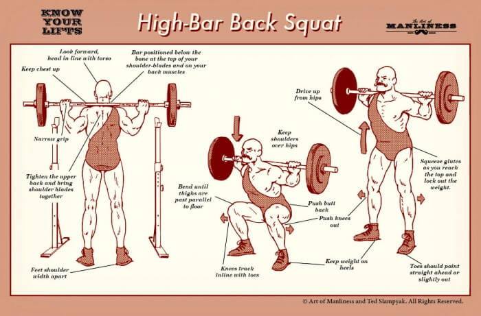 High-Bar Back Squat - Fitness Workout Military Shoulder Lift Abs