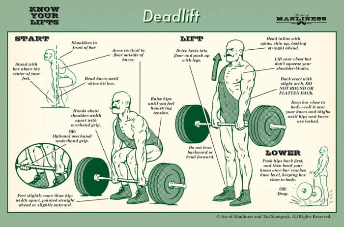 Deadlift - Fitness Workout Military Shoulder Squat Lift Leg Abs