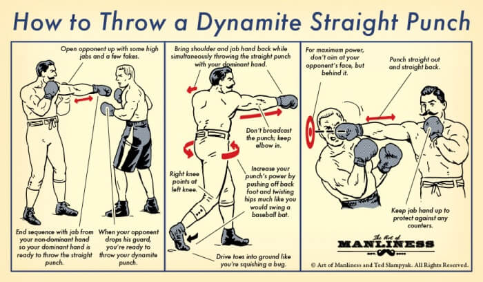 How to Throw a Dynamite Straight Punch - Fitness Workout Healthy