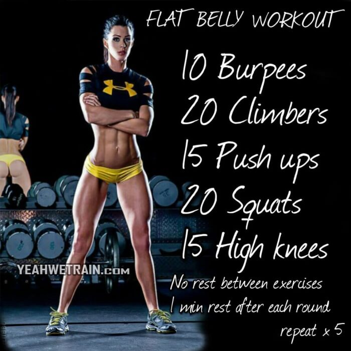 Flat Belly Workout Part 1 - Healthy Fitness HIIT Sixpack Workout