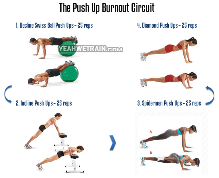 The Push Up Burnout Circuit - Healthy Fitness Home Training Body