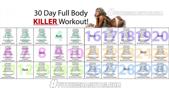 30 Day Full Body Killer Workout - Fitness Healthy Workouts Abs
