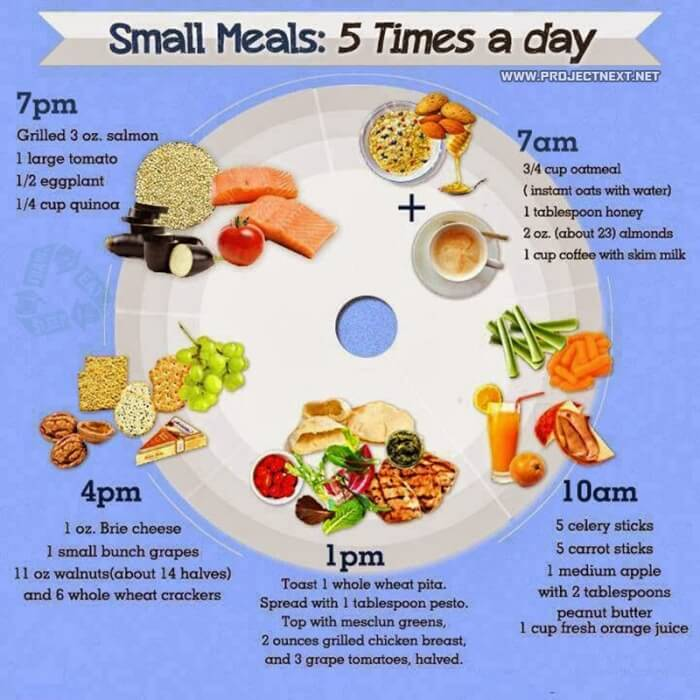 5 small meals for weight loss