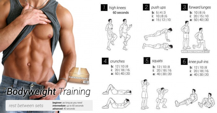 Bodyweight Training - Healthy Fitness Nees Crunch Squat Sixpack