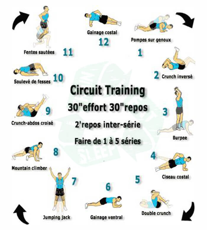 circuit training at home workout chest sixpack legs arms body project next bodybuilding. Black Bedroom Furniture Sets. Home Design Ideas