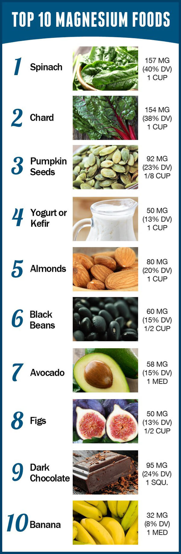 Top 10 Magnesium Foods - Spinach Chard Healthy Fitness Tips Figs