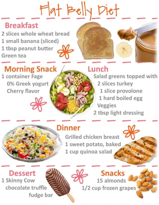 Flat Belly Diet! Healthy Fitness Nutrition Tips Lose Fat Tricks