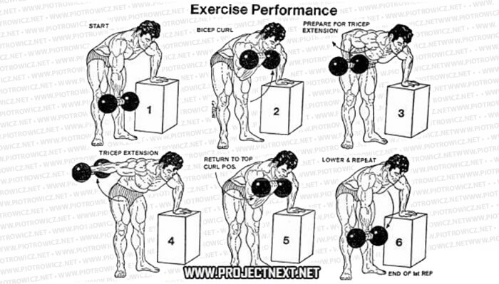 Arm Exercise Performance - Fitness Training At Your Bicep Tricep