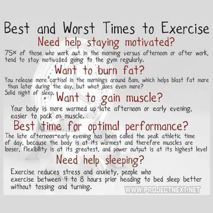 Best And Worst Time To Exercise! Motivation Fat Burn Gain Muscle