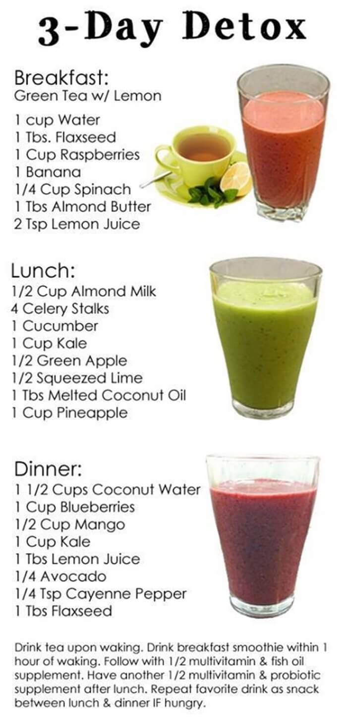 3-Day Detox - Breakfast Lunch Dinner Smoothie Healthy Fitness Ab