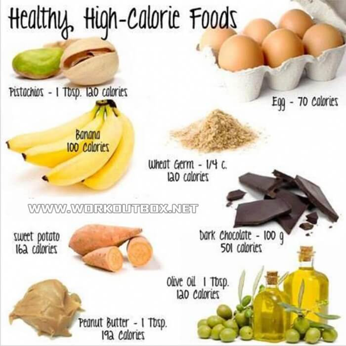 Healthy High-Calorie Foods - Egg Pistachios Banana Fitness Tips