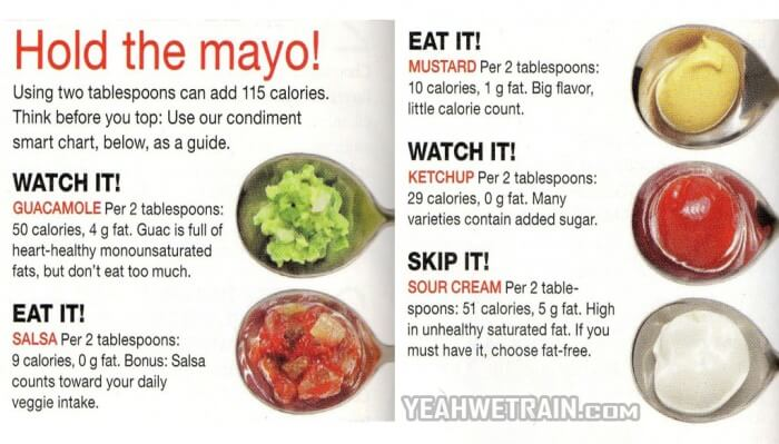 Hold The Mayo - Guacamole Salsa Mustard Ketchup Sour Cream Body