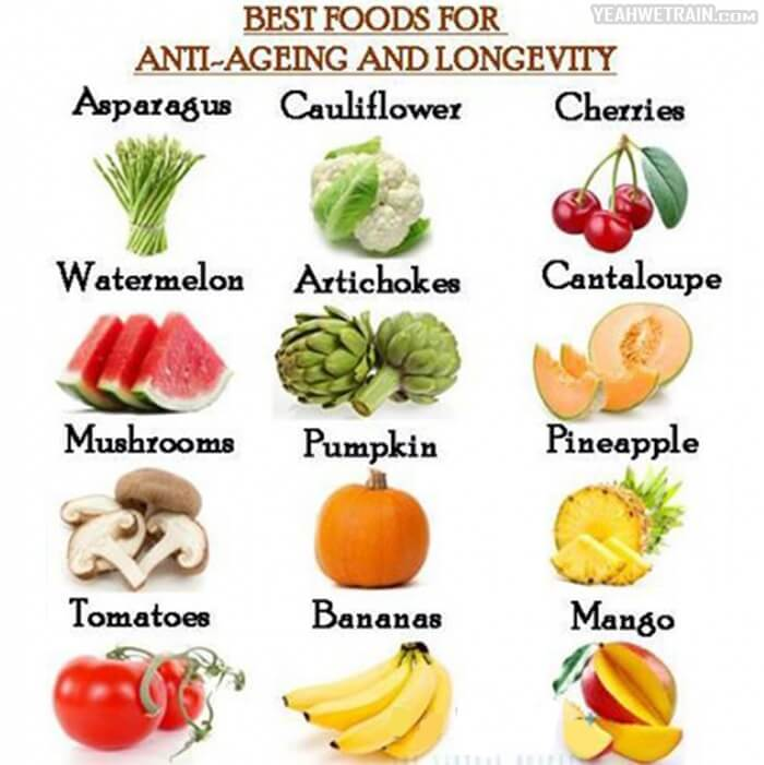 Best Foods For Anti-Ageing And Longevity ! Healthy Fitness Food