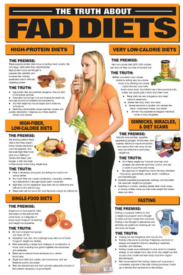 The Truth About Fad Diets ! High-Protein Diets High-Fiber Low..