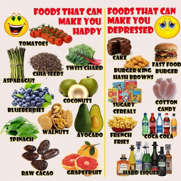 Foods That Can Make You Happy Or Depressed ! You Have The Voice.