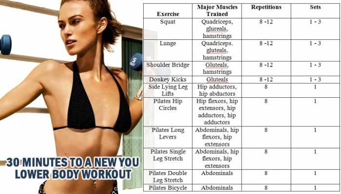 30 Minutes To A New You Lower Body Workout - Health Fitness Plan