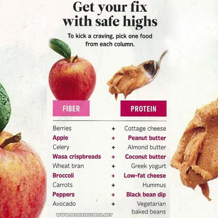 Get Your Fix With Safe Highs - Fiber Protein Craving Pick Food !