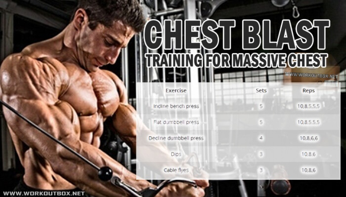 Chest Blast | Training For Massive Body Healthy Fitness Workout