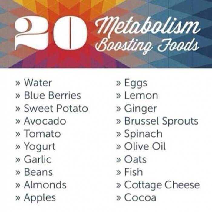 20 Metabolism Boosting Foods - Healthy Fitness Tips Tricks Plans