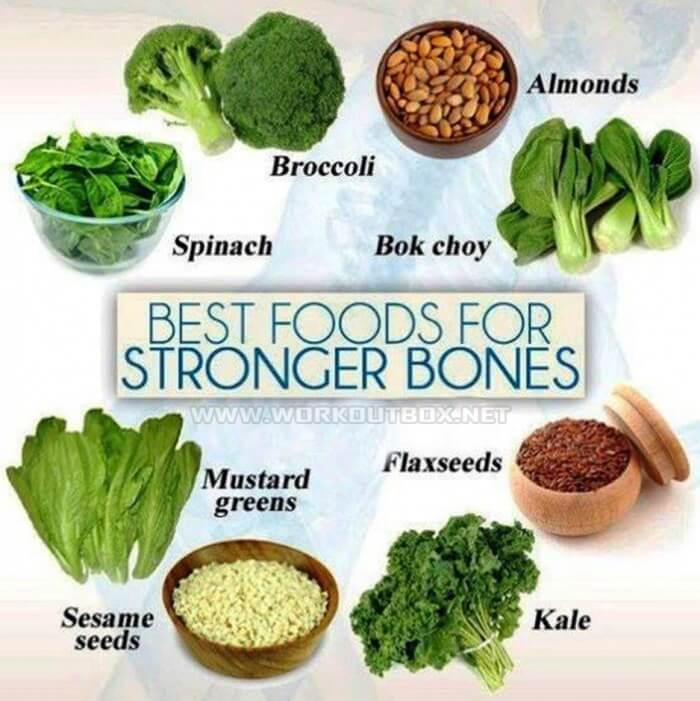 Best Foods For Stronger Bones - Healthy Fitness Recipe Tip Trick