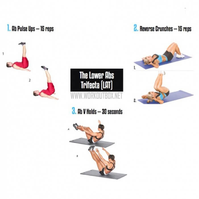 The Lower Abs Trifecta LAT - Sixpack Workout Plan For Better Ab