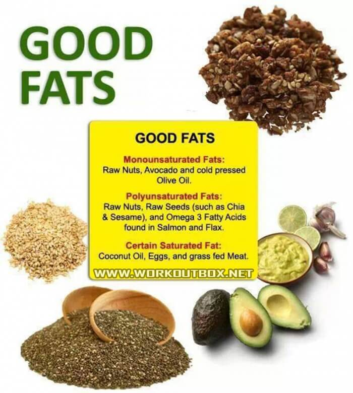 Good Fats - Monounsaturated Polyunsaturated Certain Saturated O3
