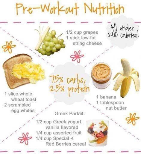 Pre-Workout Nutrition - All Under 200 Calories Banana Nut Butter