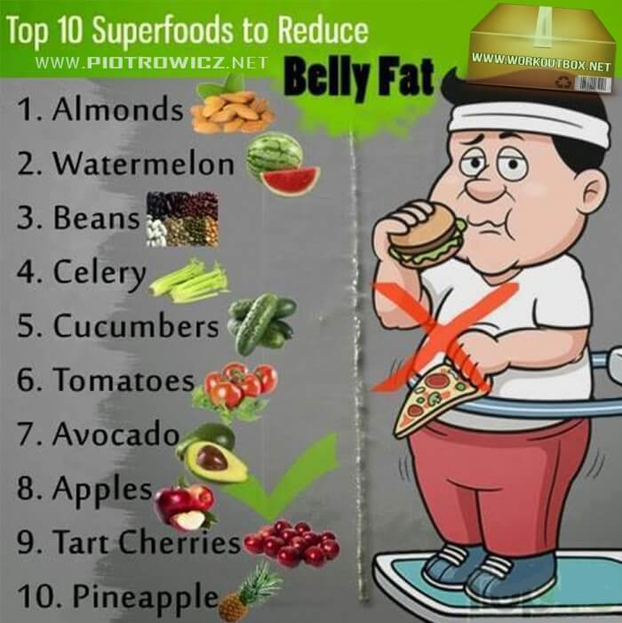 Top 10 Superfoods To Reduce Belly Fat ! Healthy Fitness Recipes