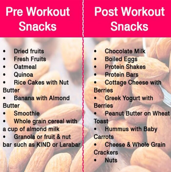 Pre-Workout And Post-Workout Snacks - Healthy Fitness Tips Trick