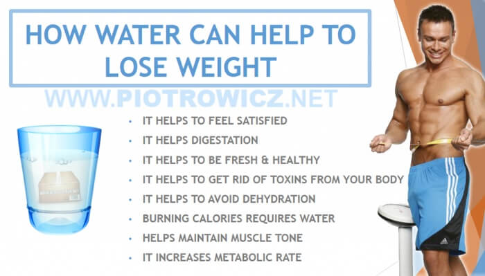 How Water Can Help To Lose Weight - Healthy Fitness Tips Tricks