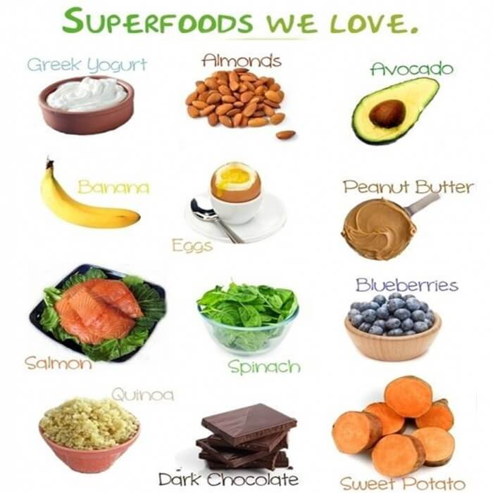 Superfoods We Love - Healthy Fitness Food Greek Yogurt Almonds