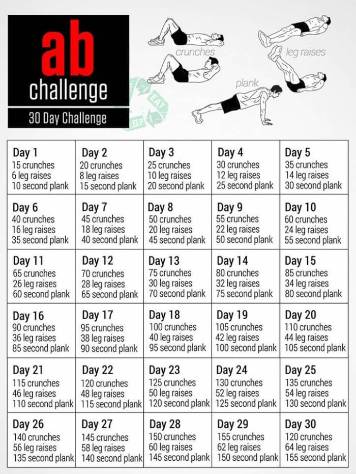 Abs 30 Day Challenge ! Great Sixpack Plan For Strong Ab Muscles