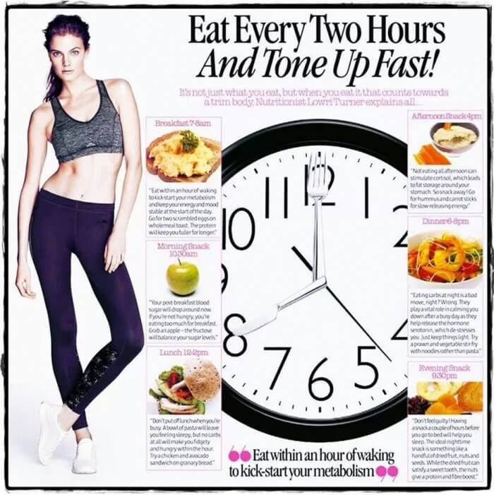 Eat Every Two Hours And Tone Up Fast ! Healthy Fitness Tips Core