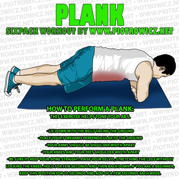 Plank - Sixpack Workout Ab Training Exercises Core Body Stronger