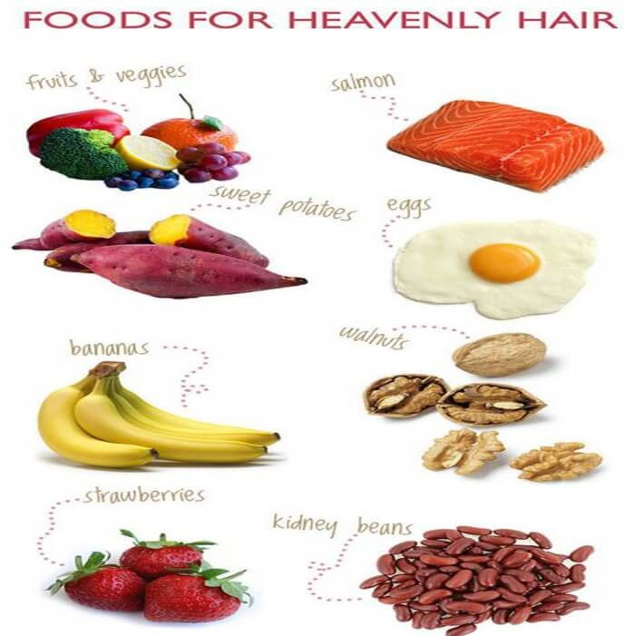Foods For Heavenly Hair - Healthy Fitness Tips Tricks Workout Ab
