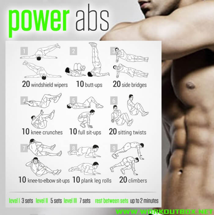 Power Abs Training - Sixpack Workout Plan Healthy Fitness Ab Arm