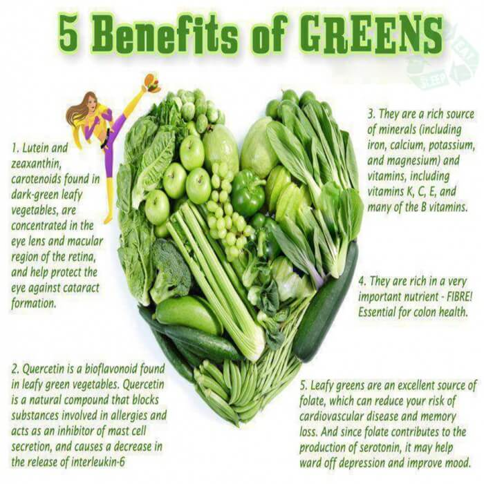 5 Benefits Of Greens - Fitness Tips Trick Recipe Workout Sixpack