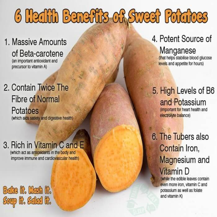 6 Health Benefits Of Sweet Potatoes - Healthy Fitness Tips Trick
