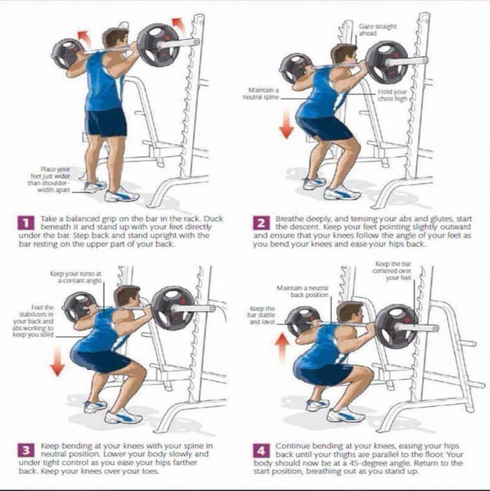 How To Squat ! Step By Step - Healthy Fitness Tips Workout Plans