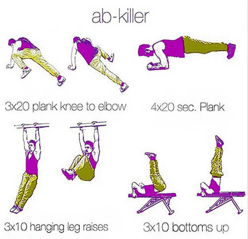 Ab Killer - Healthy Fitness Training Routines Abs Sixpack Core