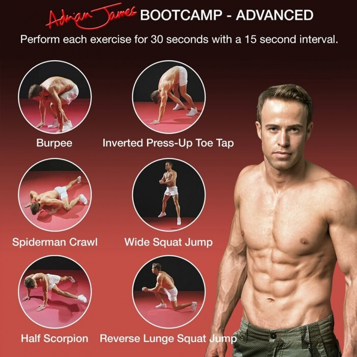 Bootcamp Advanced Training - Healthy Fitness HIIT Workout Body