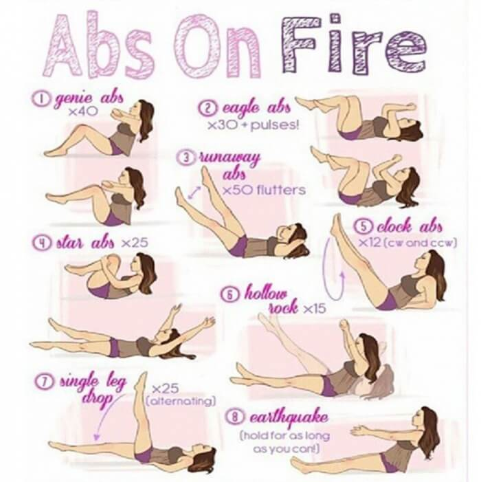Abs On Fire Training Routine - Sexy Sixpack Workout Plan Ab Core