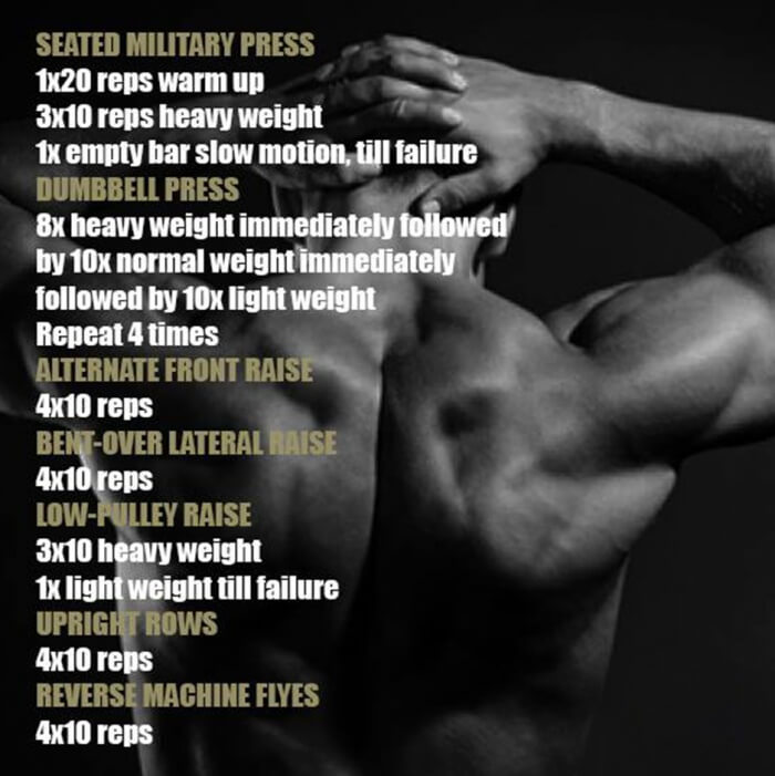 Stronger Back Workout - Health Fitness Training Plan Shoulders